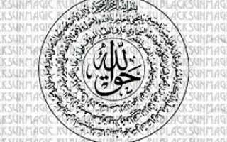 Вид молитвы Дуа Кунут от сглаза и порчи: чтение сур и аят из Корана